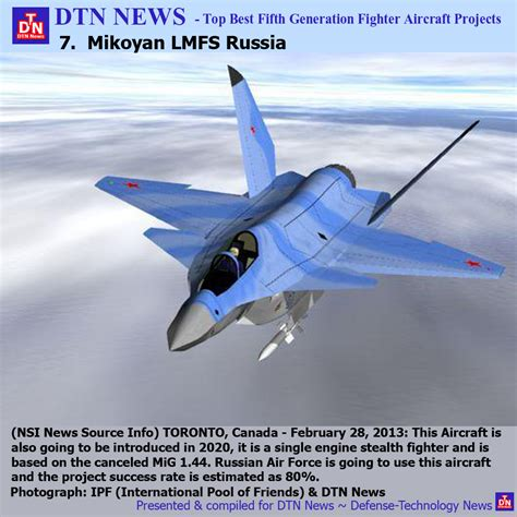 Russia To Develop Light-class Fighter Jet