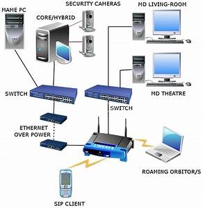 Dish Network Setup Diagram
