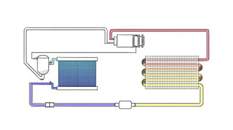 diagrama sistema de aire acondicionado animaci 243 n 2d