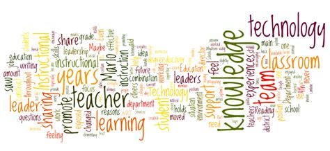 touch writing  wordles