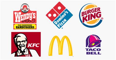 Does Fast Food Make You Fat?