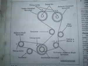 similiar 2003 kia sedona timing belt marks keywords 2004 kia sedona fuse box location together 2003 kia spectra fuse