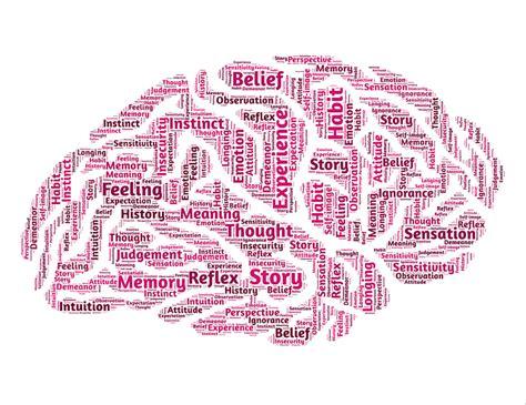 Psychology Brain Mind · Free Image On Pixabay