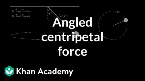 Construct A Diagram Of A Hanging From A Scale by Mass Swinging In A Horizontal Circle Centripetal