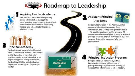 professional development leadership programs