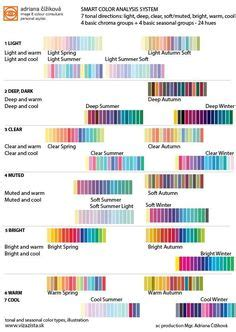 autumn color names modern colour analysis 12 seasson my system since 2003 picture shows typical tonal colours