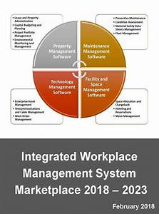 Integrated Workplace Management System  Iwms  Marketplace