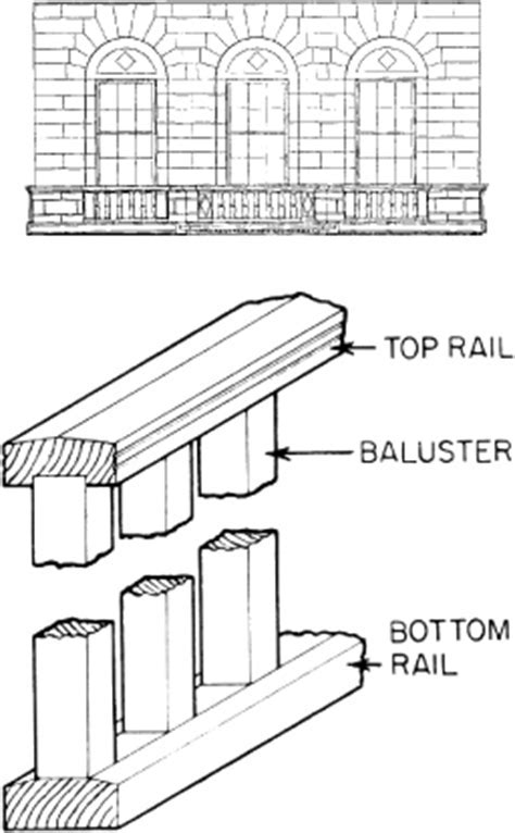 Balustrade   Article about balustrade by The Free Dictionary