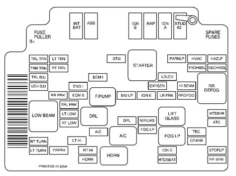 1997 Jimmy Fuse Diagram by 2008 Gmc 2500hd Fuse Box Diagram Wiring Library