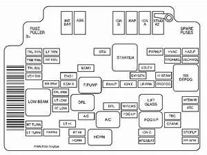 Gmc Jimmy  2001  - Fuse Box Diagram