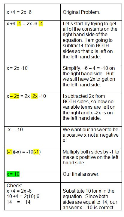 solving algebra equations  variables   sides