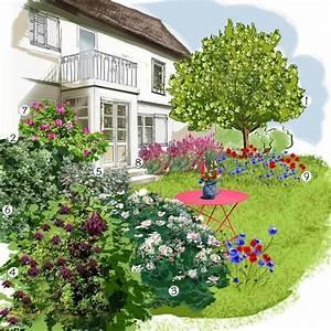 Jardin Dessin Couleur : projet am nagement jardin jardin champ tre jardinage ~ Melissatoandfro.com Idées de Décoration