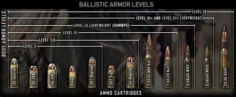 level iii plate bundle body armor ar armor ballistic armor