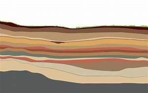 Stratigraphy by Andrea D. — Simple Desktops