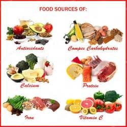 food sources of nutrients stock photo robynmac 10091363