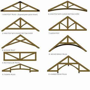 1000+ images about Truss and bents on Pinterest House