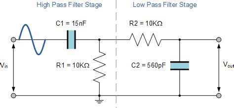 bandpass filter design band pass filter passive rc filter tutorial