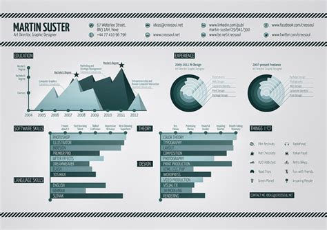 how to design an appealing infographic resume