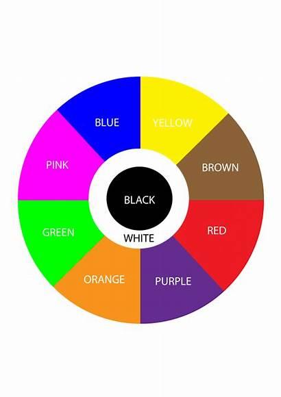 Wheel Colour Printable Stuff Children Colours Help