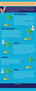 5 exles of awesome infographics - 28 images - how to
