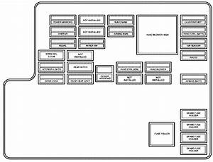 Saturn Aura  2006 - 2007  - Fuse Box Diagram