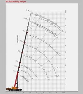 Mobile Crane 50 Ton Load Chart Heavy Equipment