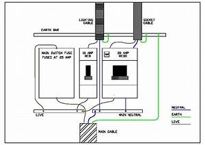 Shed Electrical Wiring Diagram Uk