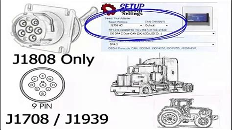 J1708 Connector Wiring Diagram by Introduction To Commercial Truck Diagnostic Protocol J1708