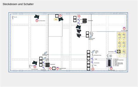 Elektroinstallation So Werden Schalter Und Steckdosen Unsichtbar by Steckdosen Schalter Elektroinstallation Im Wanderer