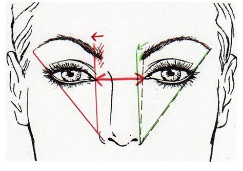 Epilation des sourcils pour homme le guide complet