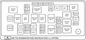 Chevy Fuse Box Diagrams