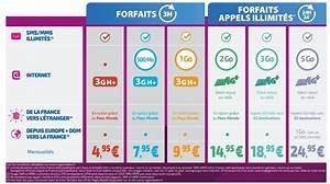 Téléphone Portable Leclerc Sans Abonnement : que valent les nouveaux forfaits reglo mobile ~ Melissatoandfro.com Idées de Décoration