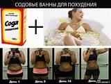 Как похудеть на гречке быстро отзывы