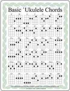 Ukulele Chord Chart Pdf