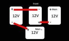 12 Volt Golf Cart Wiring Diagrams : basic ezgo electric golf cart wiring and manuals cart ~ A.2002-acura-tl-radio.info Haus und Dekorationen
