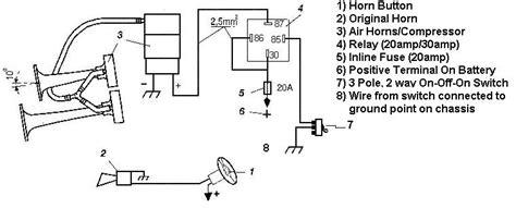 installing air horns