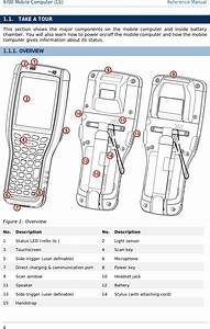 Cipherlab 9700 Mobile Computer User Manual 9700 Mobile