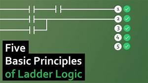 Plc Programming Five Basic Principles Of Ladder Logic