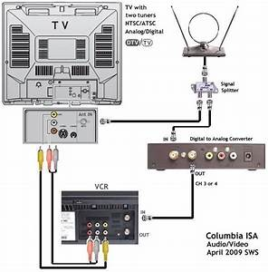 Cable Tv Dvd Hookup Diagram