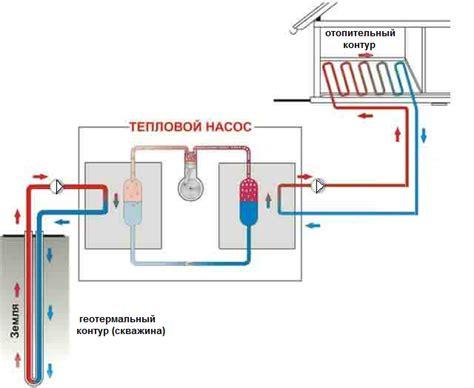 Для частного клиента eesti energia . солнечная энергия для вашего дома