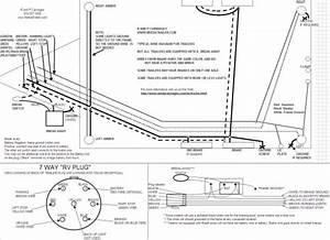 Caravan Trailer Plug Wiring Diagram