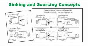 Sinking And Sourcing For The Plc Explained