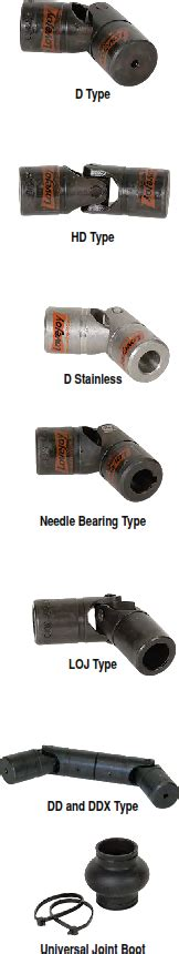 Universal Joints Vs Other Coupling Types Coupling