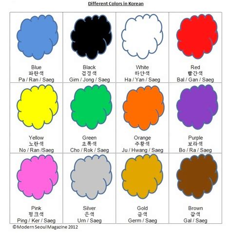 Pictures Of Different Shades Of by Learning A Color Chart Hobby News