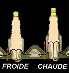 bougies saine With gris couleur chaude ou froide 5 bougies huilleuse