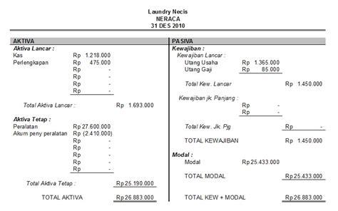 contoh soal laporan keuangan perusahaan jasa belajar ekonomi yuk
