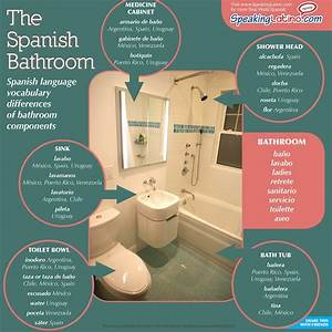 spanish 1 6b maestrasun With bathroom vocabulary with pictures