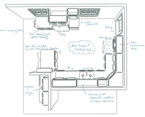 Minimalist Kitchen Layout Home Kitchen Bathroom