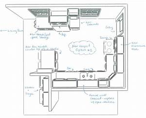 designing a new kitchen layout decorating ideas With kitchendiagram
