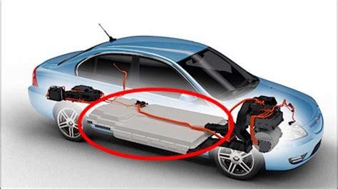 Electric Vehicle Technology by How Electric Vehicles Work The Technology Underlying An